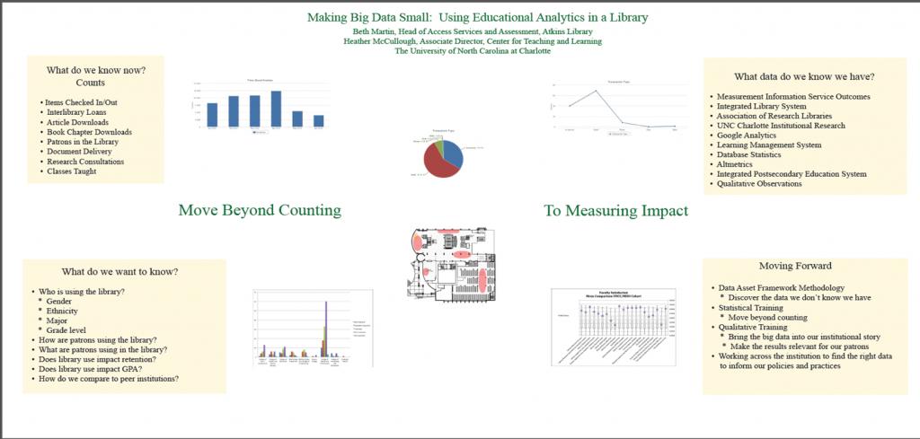 Making Big Data Small